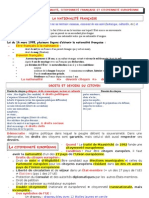 Fiche Revision Nationalite Citoyen