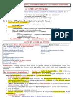 Fiche Revision Nationalite Citoyen