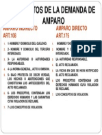 Requisitos de La Demanda de Amparo