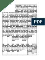Affonso - ORAÇÃO - ESCOLA DOMINICAL
