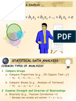 12.Simple and Multiple Regression Analysis-LDR 280