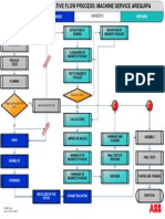 Work Flow Example