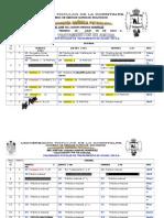 Calendario Trat de Aguas 2013-A Sem