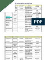 Empresas_Afiliadas_a_CIFAR_2012-_2013_RRHH[1]