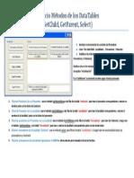 Ejercicio GetParent GetChild Select