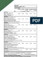 76267_escala Salarial Abril 2010 Fehgra Interior Pais