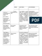 PLAN DE CUIDADOS. pie diabético docx