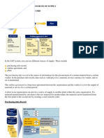 Procurement 1_2_unit 1_sources of Supply