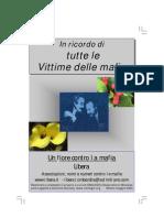 NICOLO' PIOMBINO Vittime Della Mafia