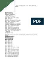Tabelul D.1 . Corelatia Dintre Notarea Parametrilor Pentru Canalele Interioare Si Blocurile