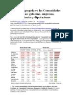La deuda agregada en las Comunidades Autónomas