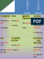 pronounrules(1)