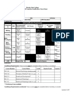 LPN to ADRN Check Sheet 2009-2010