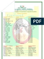 Product Comparision Chart of Growel Agrovet .