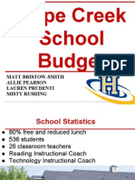 Hope Creek School Budget