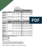 PAL PDF - Domestic Taxes_Fees as of 03Oct2012_tcm42-80705