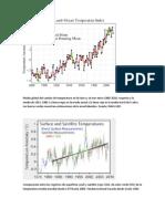 Media Global Del Cambio de Temperatura en La Tierra y El Mar Entre 1880