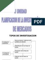 Inv Mercados II- 2012
