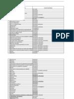Tabla de evaluación de herramientas de software