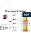 Direct Mapping Function