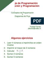 04-II-Conceptos de Programacion y Diagramas de Flujo