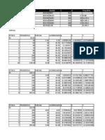 Cuadro de Datos PI,PC,PT
