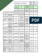 Planejamento_Estratégico_do_SGI_-_Acompanhamento_dos_Indicadores_Gerenciais_rev07