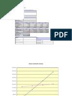 Procurement Worksheet1 157