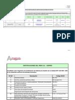 ORGANISMOS  DE CERTIFICACIÓN DE SISTEMAS DE GESTIÓN