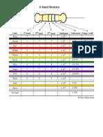 6 Band Resistor chart