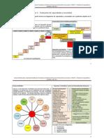 Pasos de un DLP.pdf