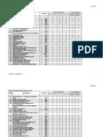 Kriteria Pemilihan PKS