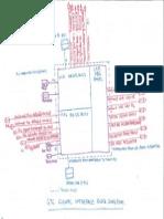 GTG SIGNAL INTERFACE DIAGRAM.pdf