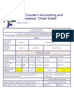 Basics Of Accounting.doc