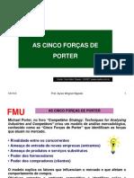 As cinco forças de Porter - 161110