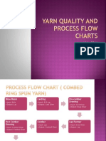 Yarn Manufacturing 3