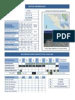 La Paz BCS Tabla de Datos