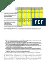 Analisis de Resultados Rw 2 ASM 18 03 2011