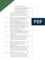 Contoh Judul Skripsi S1 Pendidikan Fisika Part 2