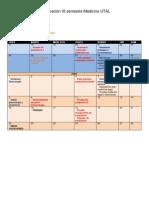 Planificacion IX Semestre FINAL