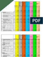 Precios Oficiales Gobernacion Meta 2012