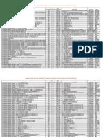 Laboratoare Autorizate ISC - LABORATOARE Existente - Pentru Site 2011 07 14