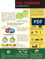 PMRC Fuel Subsidies Infographic