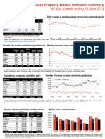Weekly RP Data Property Wrap (WE 16 June 2013)