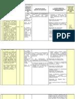 Plan Mejoramiento SGC ICONTEC 2013