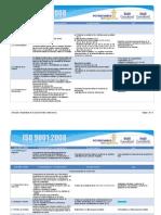 PSN Sem Interpretacion ISO 9001 2008 Material Anexo 050613