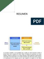 RESUMEN Contabilidad Conceptos Básicos para el registro Contable