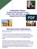 Supplemental Grad Rate Slides