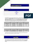 AQA AS Revision Notes