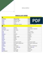 Ingles Instrumental - Irregular Verbs